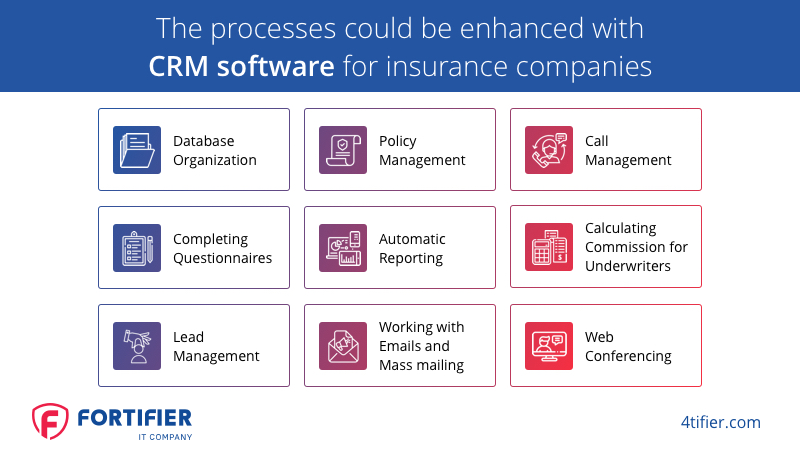 CRM software for insurance