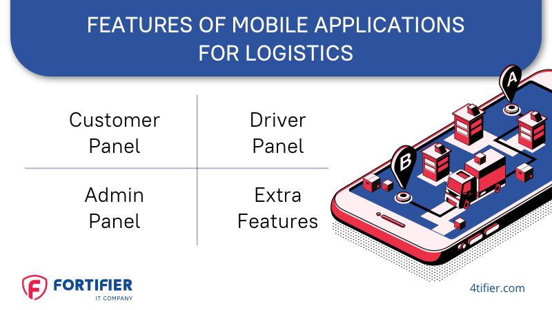 Features of Mobile Applications for Logistics